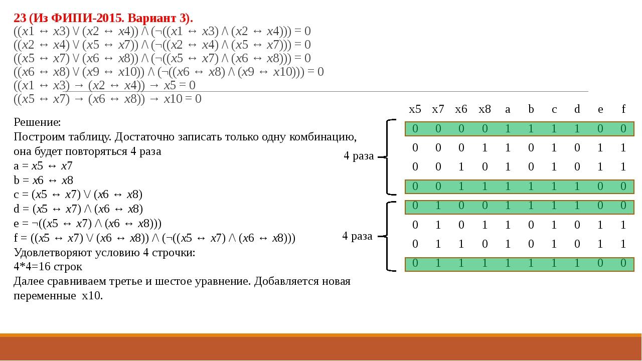 Решение: Построим таблицу. Достаточно записать только одну комбинацию, она бу...