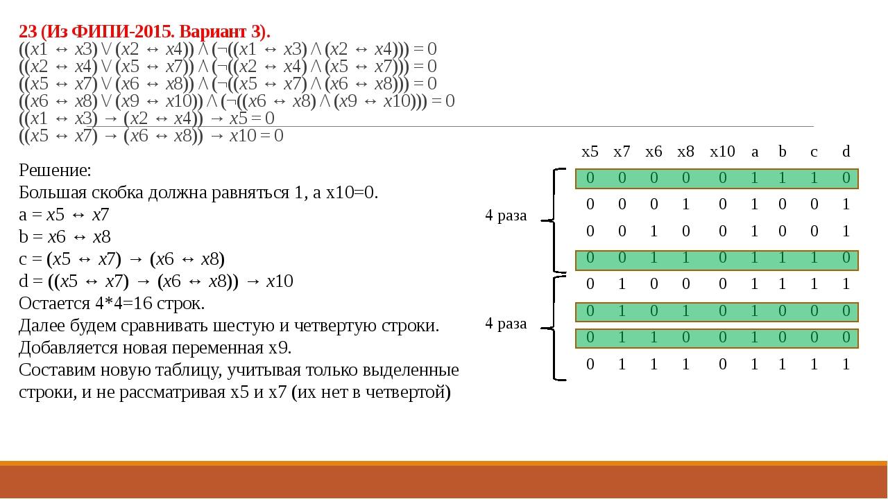 Решение: Большая скобка должна равняться 1, а х10=0. а = x5 ↔ x7 b = x6 ↔ x8...