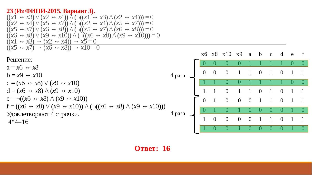 Решение: a = x6 ↔ x8 b = x9 ↔ x10 c = (x6 ↔ x8) \/ (x9 ↔ x10) d = (x6 ↔ x8) /...
