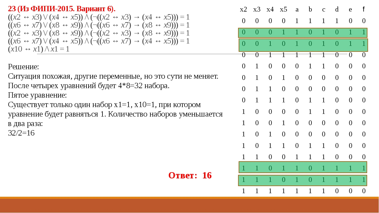 23 (Из ФИПИ-2015. Вариант 6). ((x2 ↔ x3) \/ (x4 ↔ x5)) /\ (¬((x2 ↔ x3) → (x4...