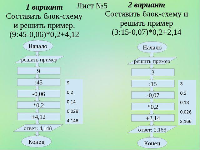 1 вариант Составить блок-схему и решить пример. (9:45-0,06)*0,2+4,12 Начало 9...