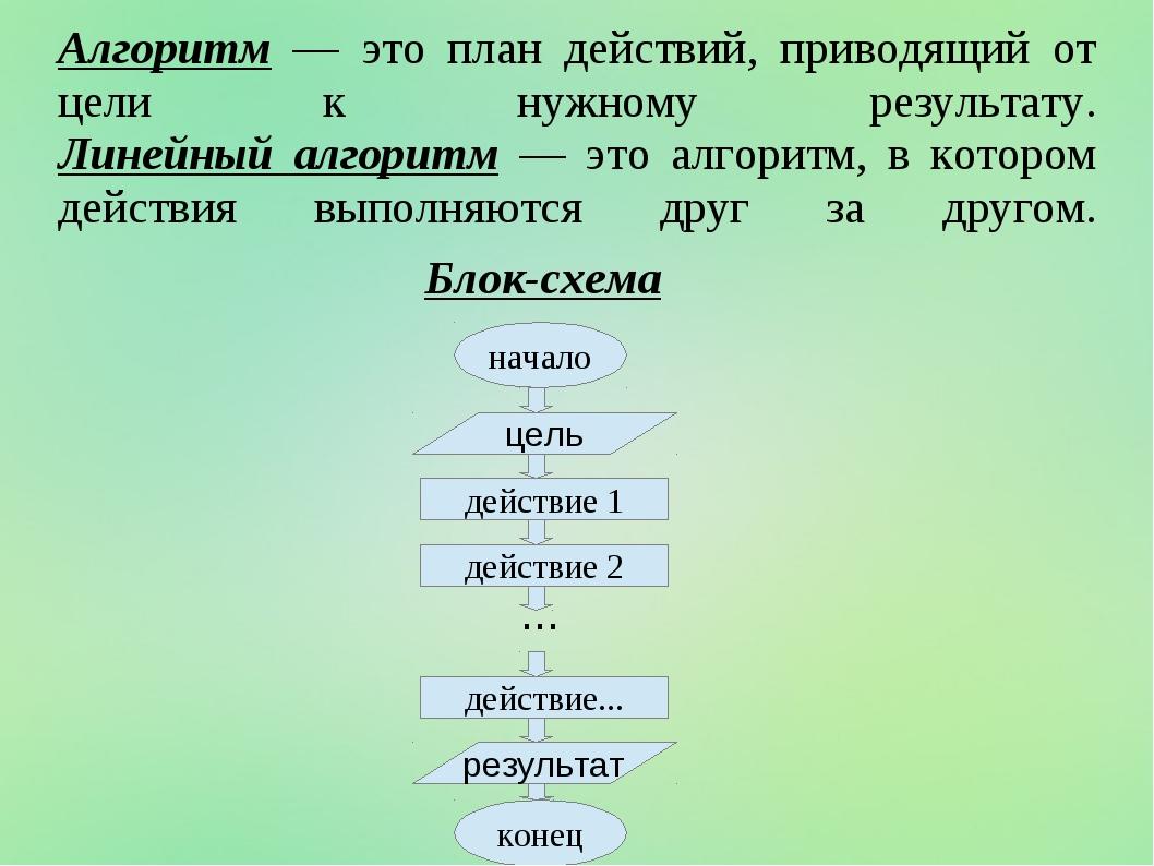 Алгоритм — это план действий, приводящий от цели к нужному результату. Линейн...
