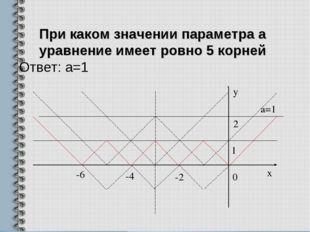 При каком значении параметра а уравнение имеет ровно 5 корней Ответ: а=1 -6 -