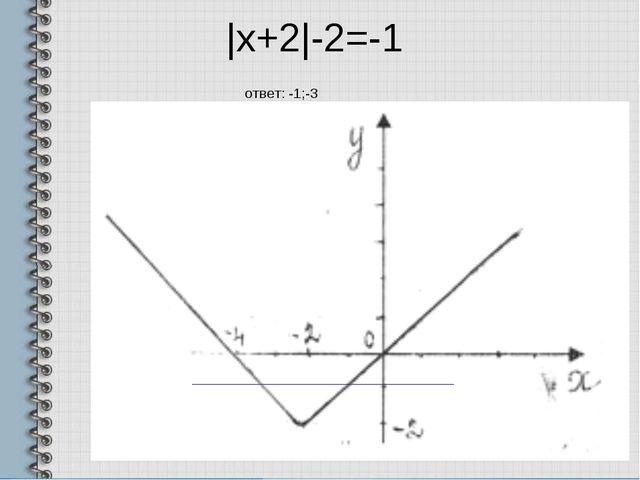 |x+2|-2=-1 ответ: -1;-3