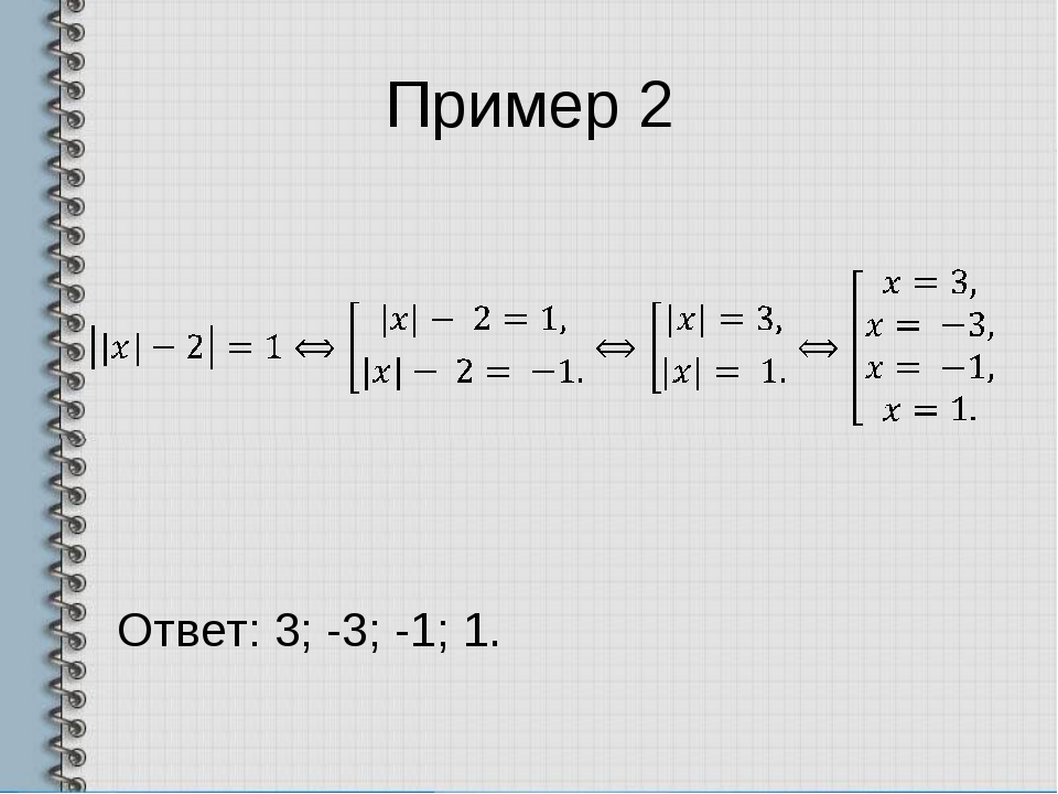 Пример 2 Ответ: 3; -3; -1; 1.