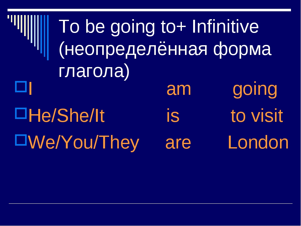 To be going to+ Infinitive (неопределённая форма глагола) I am going He/She/...