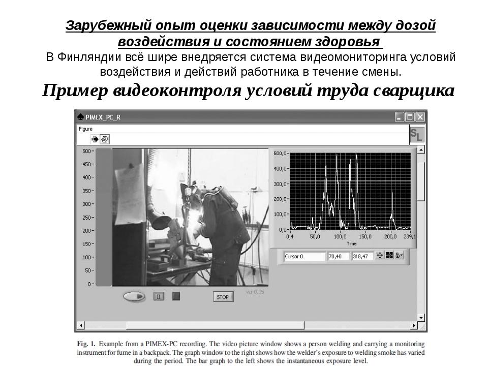 Пример видеоконтроля условий труда сварщика Зарубежный опыт оценки зависимост...