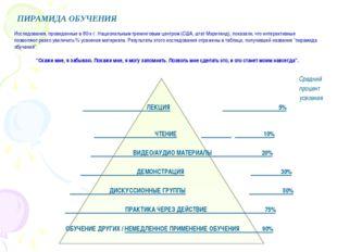 Средний процент усвоения ЛЕКЦИЯ 5%  ЧТЕНИЕ  10%  ВИДЕО/АУДИО МАТЕРИАЛЫ