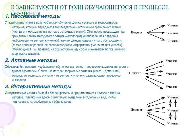 1. Пассивные методы Учащийся выступает в роли «объекта» обучения, должен усво...