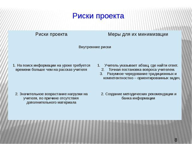 Риски проекта Риски проекта Меры для их минимизации Внутренние риски  1.На...