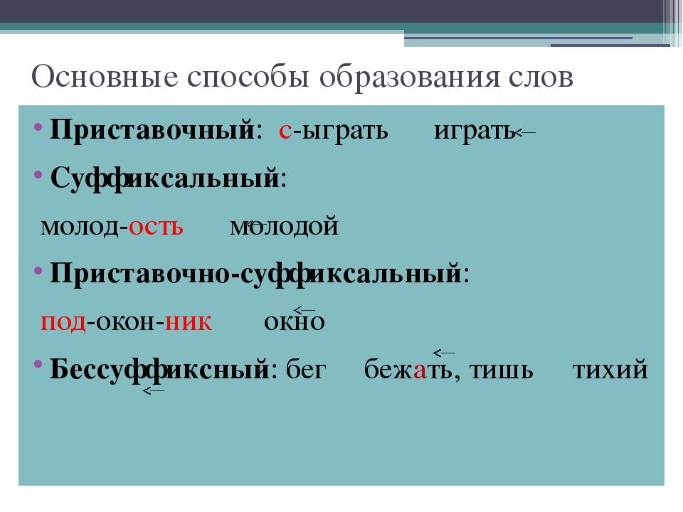 Основные способы образования слов Приставочный: с-ыграть играть Суффиксальный...