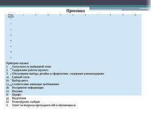 Протокол Критерии оценки: Актуальность выбранной темы Содержание работы (кра