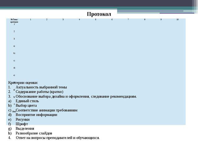Протокол Критерии оценки: Актуальность выбранной темы Содержание работы (кра...