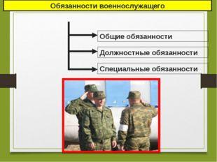 Обязанности военнослужащего Специальные обязанности Должностные обязанности О