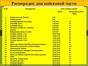 Распорядок дня войсковой части № п/пМероприятияДень учебных занятий Время