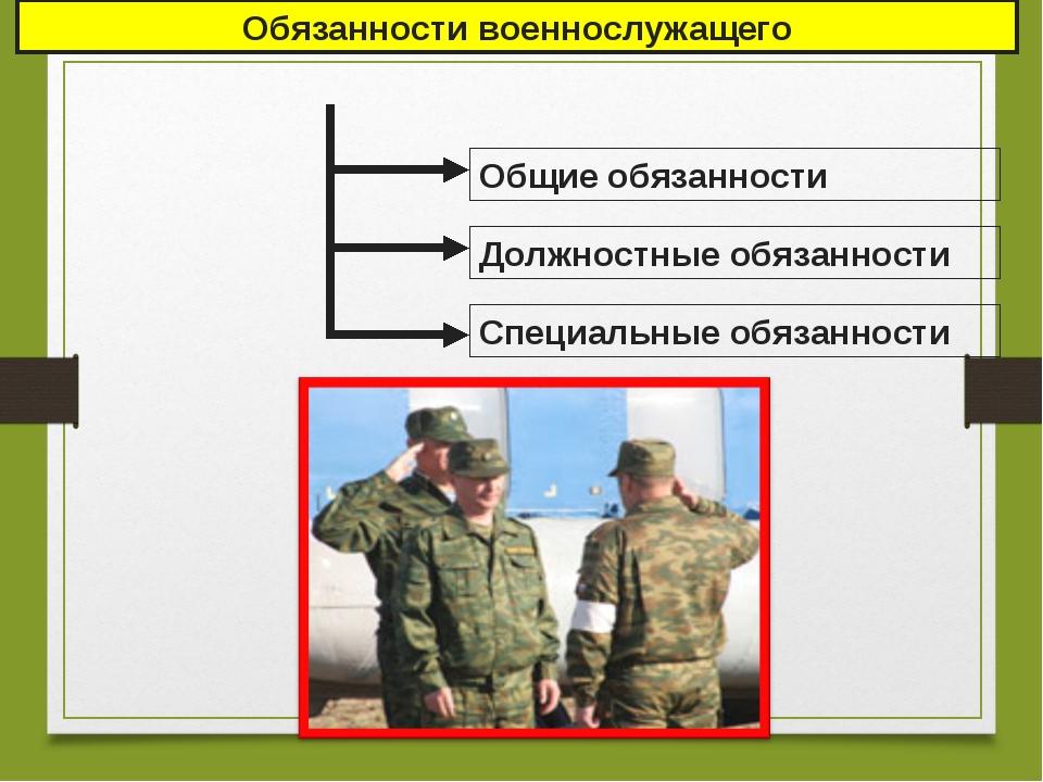 Обязанности военнослужащего Специальные обязанности Должностные обязанности О...