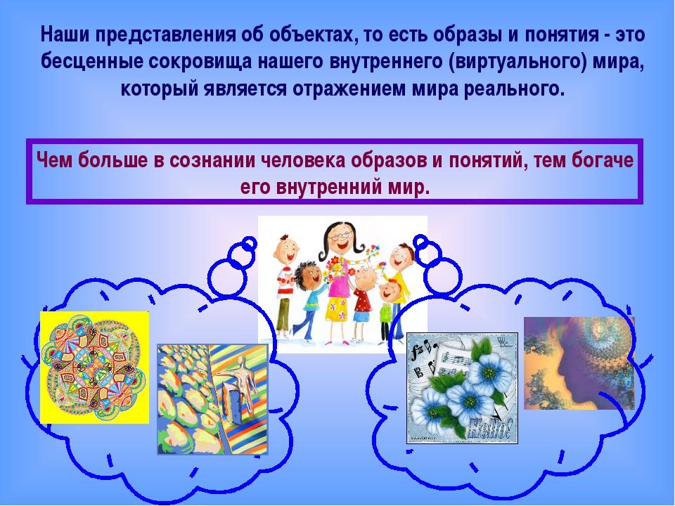 Чем больше в сознании человека образов и понятий, тем богаче его внутренний...