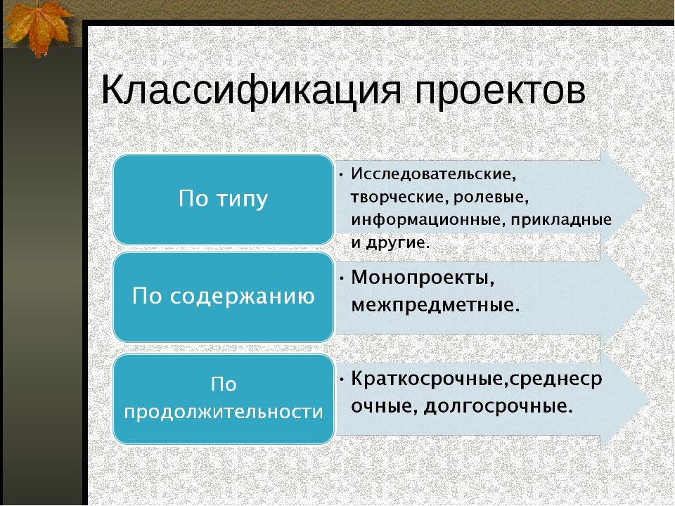 Классификация проектов