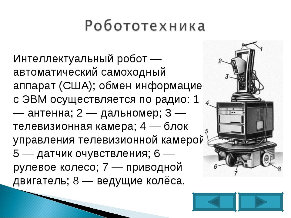 Интеллектуальный робот — автоматический самоходный аппарат (США); обмен инфор...