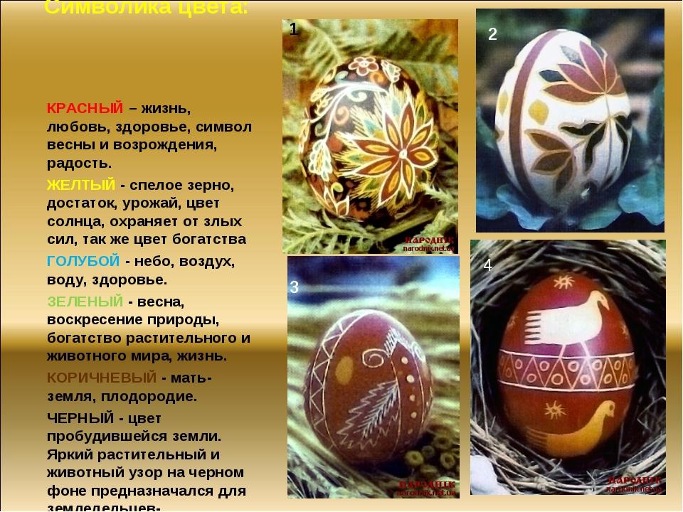 Символика цвета: КРАСНЫЙ – жизнь, любовь, здоровье, символ весны и возрождени...