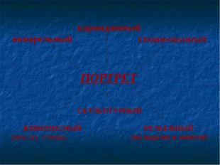 акварельный ПОРТРЕТ карандашный ГРАВИРОВАННЫЙ ЖИВОПИСНЫЙ (МАСЛО, ГУАШЬ) СКУЛЬ