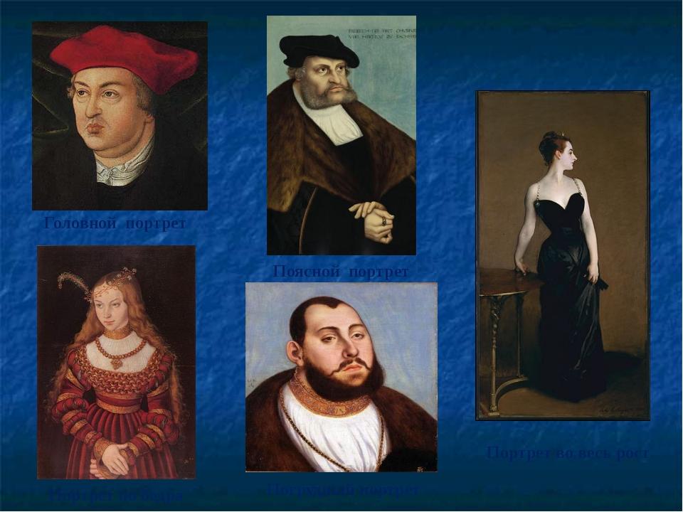 Головной портрет Погрудный портрет Поясной портрет Портрет по бедра Портрет в...
