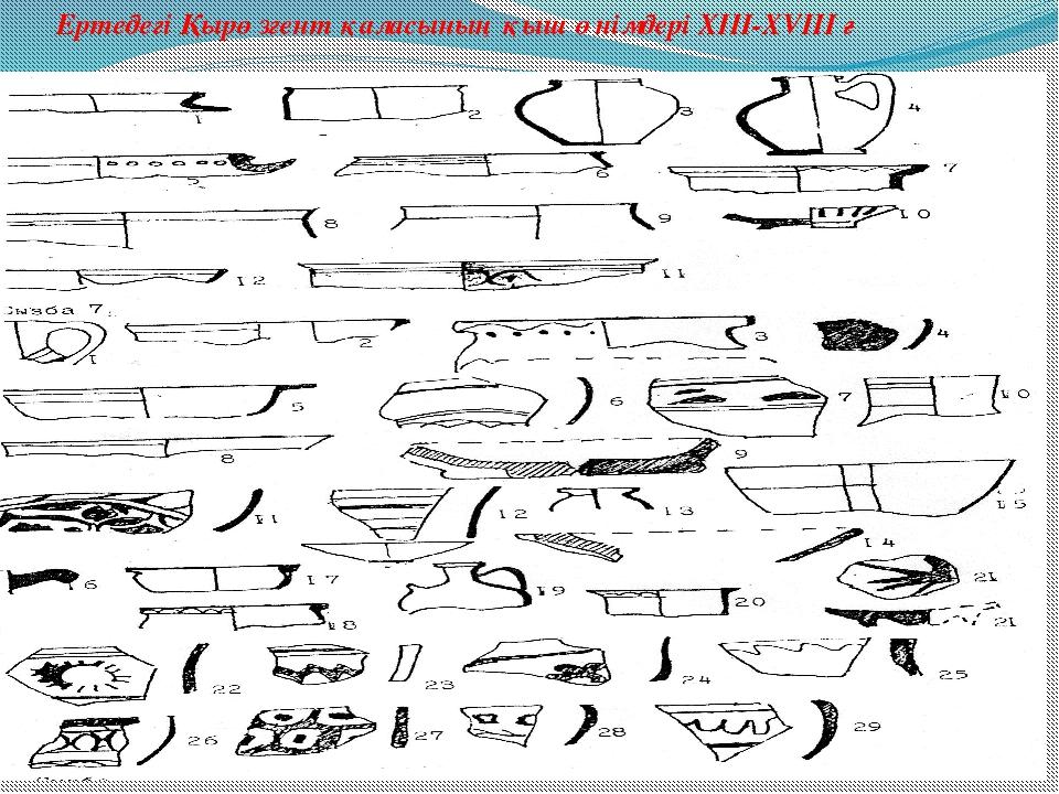 Ертедегі Қырөзгент қаласының қыш өнімдері XIII-XVIII ғ