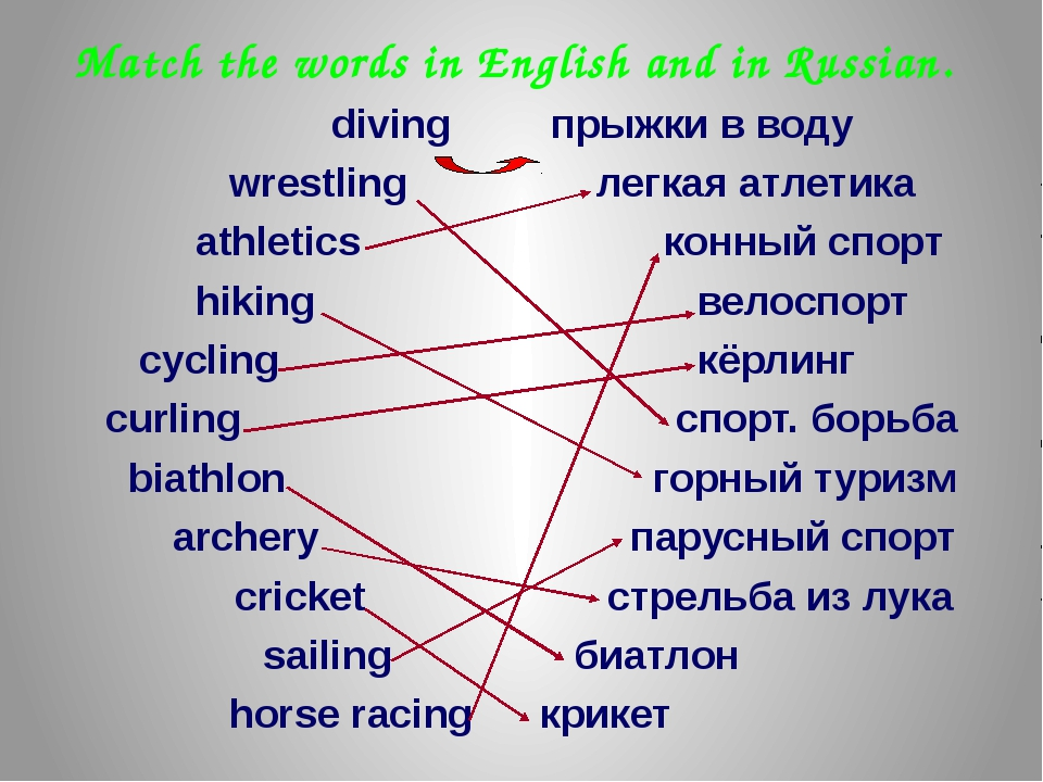 Match the words in English and in Russian. diving прыжки в воду wrestling лег...