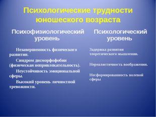 Психологические трудности юношеского возраста Психофизиологический уровень П
