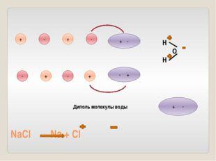 NaCl Na + Cl + - + - - + - + + - - + + - Диполь молекулы воды H O H