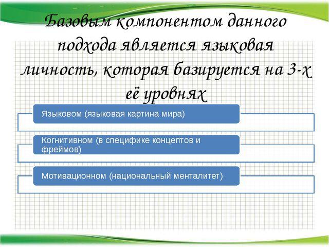 Базовым компонентом данного подхода является языковая личность, которая бази...