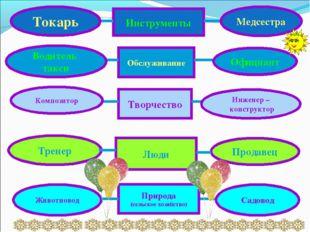 Инструменты Обслуживание Творчество Люди Продавец Тренер Природа (сельское хо