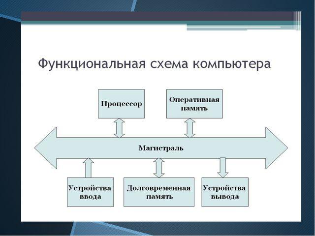опишите функциональную схему эвм