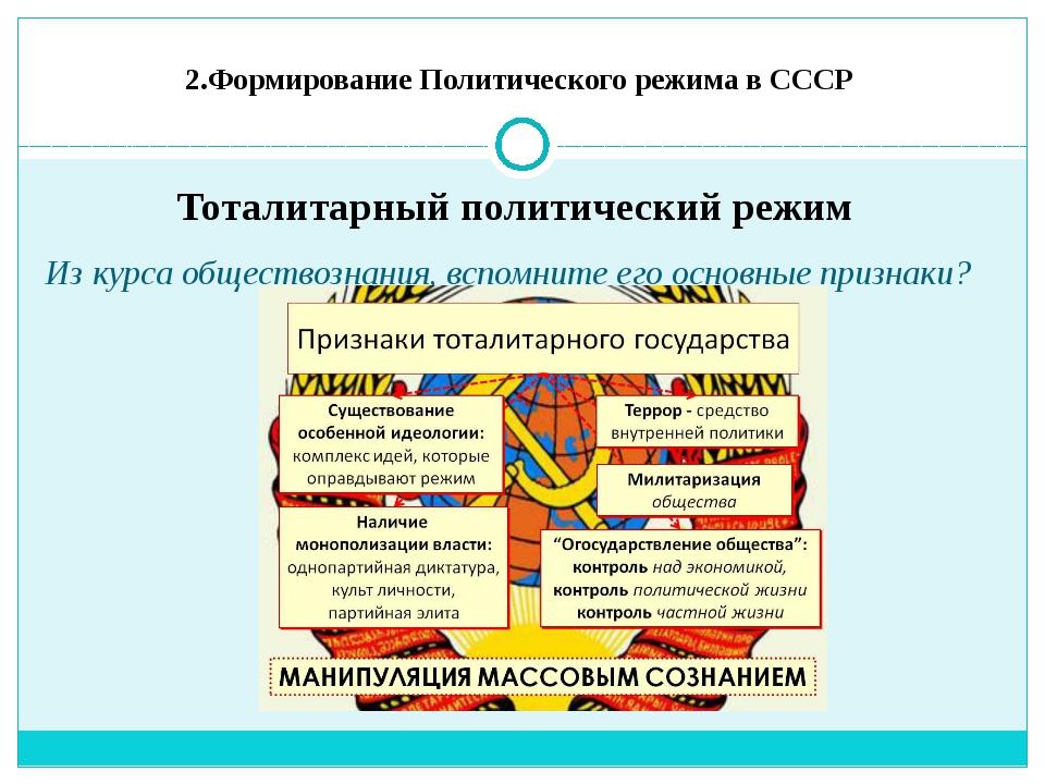 «Работа с документом»из книги Андре Жида «Возвращение из СССР» (1936год) Проа...