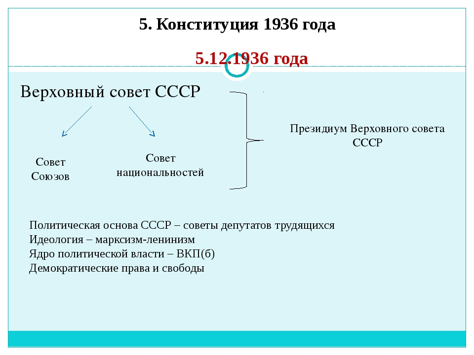 Домашнее задание: Параграф 25, графа «Учимся быть историками», 2 вопрос письм...