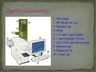 1. Монитор 2. Жүйелік тақша 3. Процессор 4. ЖЖҚ 5. Ұлғайту карталары 6. Қорек