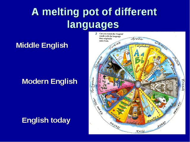 A melting pot of different languages Middle English Modern English English to...