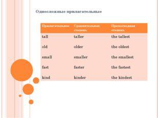 Односложные прилагательные Прилагательное Сравнительнаястепень Превосходная с