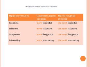 многосложные прилагательные Прилагательное Сравнительная степень Превосходная