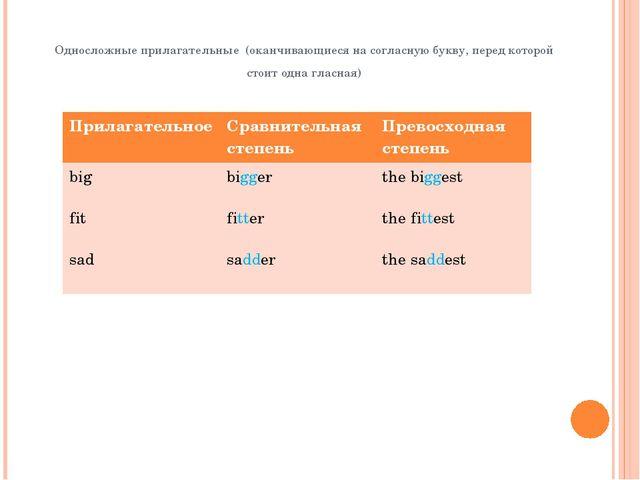 Односложные прилагательные (оканчивающиеся на согласную букву, перед которой...