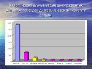 Қазіргі кездегі ауылымыздың демографиялық жағдайын төмендегі диаграмма арқылы