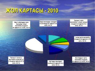ЖОЛ КАРТАСЫ - 2010