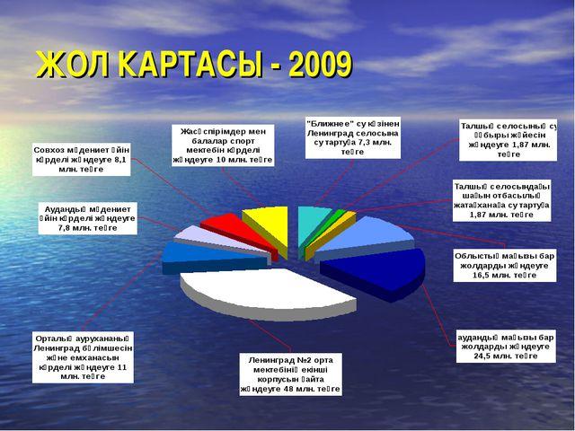 ЖОЛ КАРТАСЫ - 2009