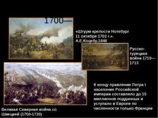 Великая Северная война со Швецией (1700-1720) «Штурм крепости Нотебург 11 окт