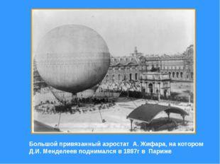 Большой привязанный аэростат А. Жифара, на котором Д.И. Менделеев поднимался