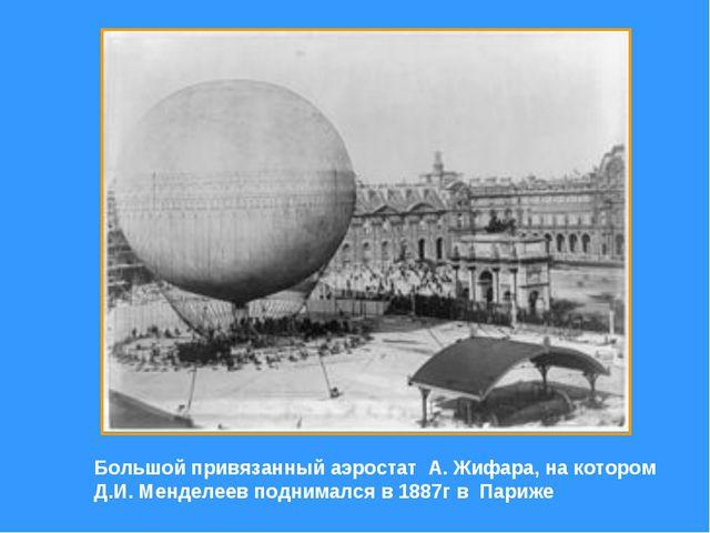 Большой привязанный аэростат А. Жифара, на котором Д.И. Менделеев поднимался...