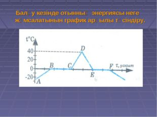 Балқу кезінде отынның энергиясы неге жұмсалатынын график арқылы түсіндіру.