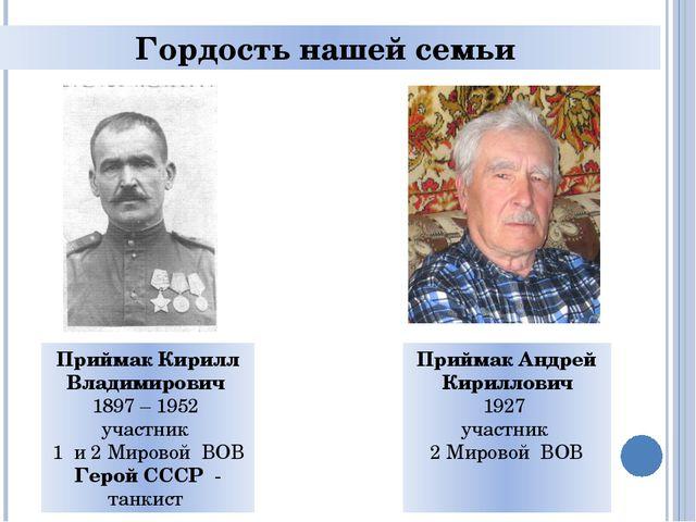 Гордость нашей семьи Приймак Кирилл Владимирович 1897 – 1952 участник 1 и 2 М...