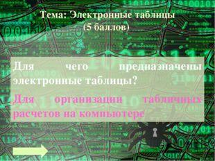 Тема: Электронные таблицы (9 баллов) Переведите число 53 в двоичную систему с