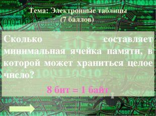 Тема: Базы данных (4 балла) База данных (БД) – это информационные структуры,
